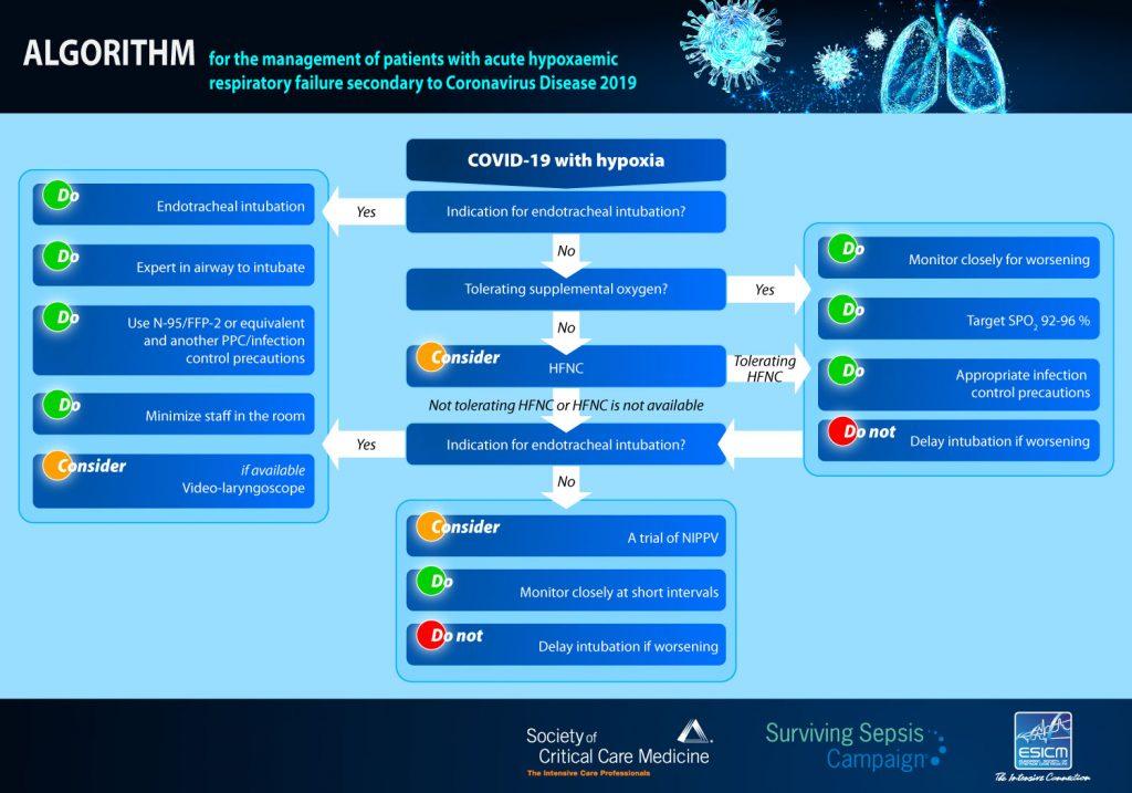 алгоритм лечения COVID-19